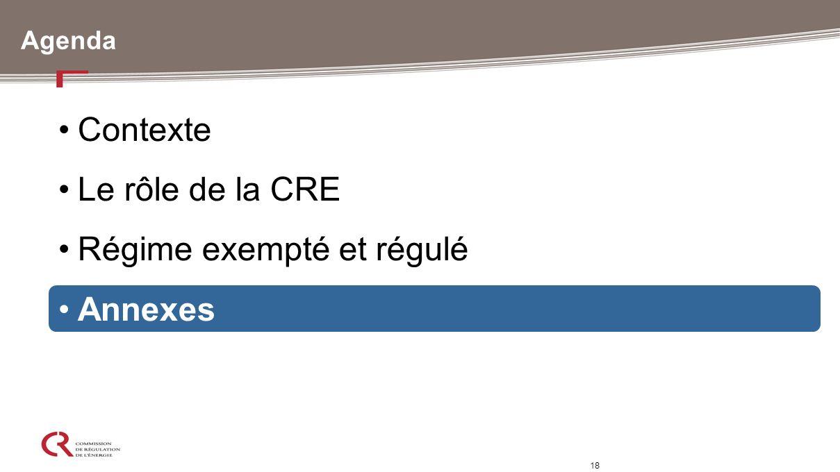 Régime exempté et régulé Annexes