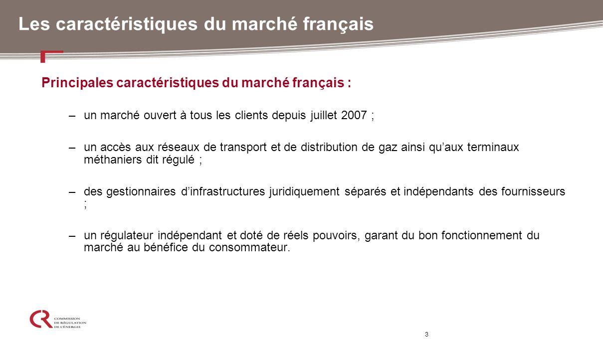 Les caractéristiques du marché français
