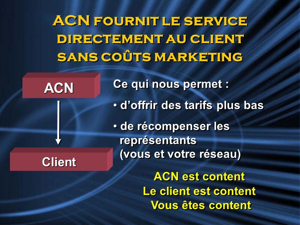 ACN fournit le service directement au client sans coûts marketing