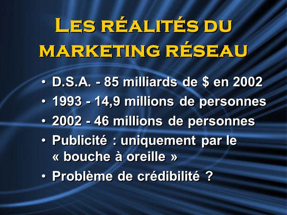 Les réalités du marketing réseau