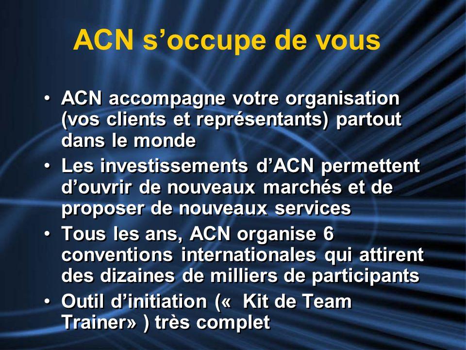 ACN s'occupe de vous ACN accompagne votre organisation (vos clients et représentants) partout dans le monde.