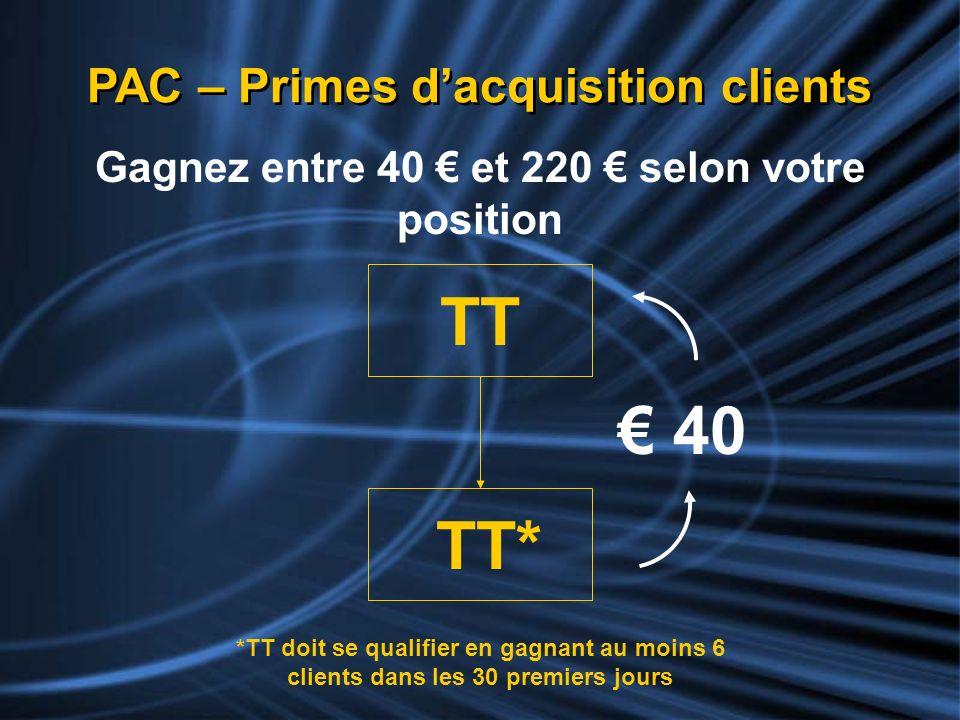 TT € 40 TT* PAC – Primes d'acquisition clients