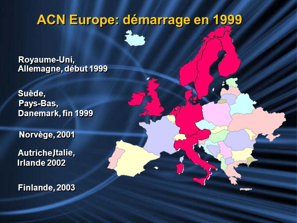 ACN Europe: démarrage en 1999