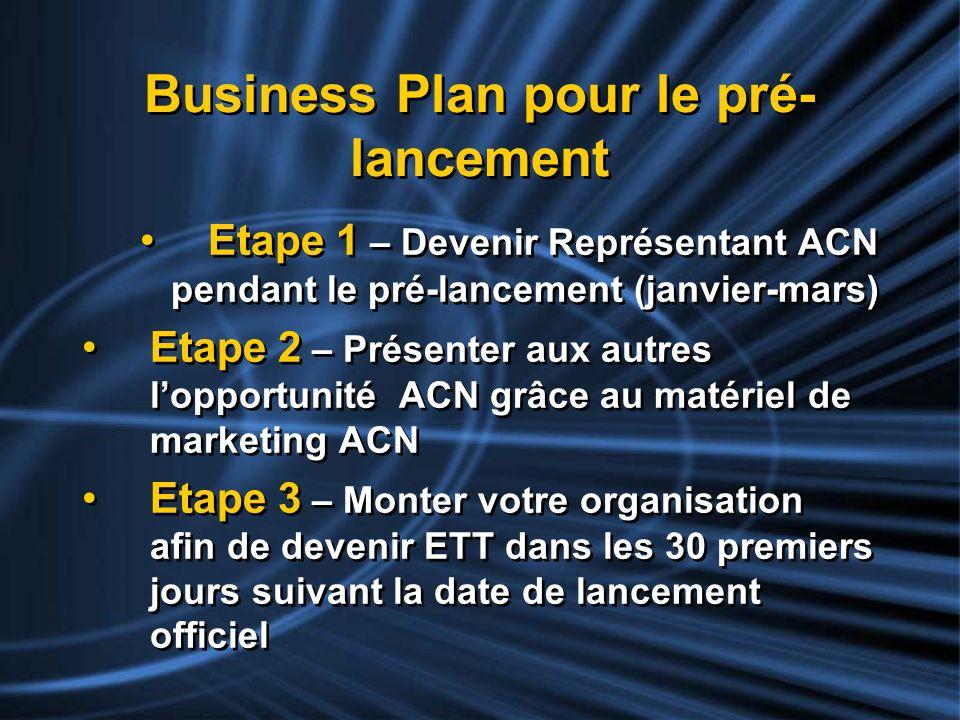 Business Plan pour le pré-lancement