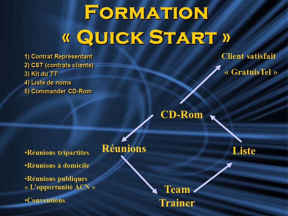 Formation « Quick Start »