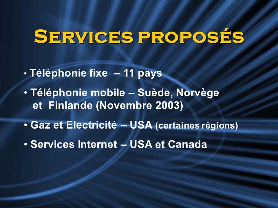 Services proposésTéléphonie fixe – 11 pays. Téléphonie mobile – Suède, Norvège et Finlande (Novembre 2003)