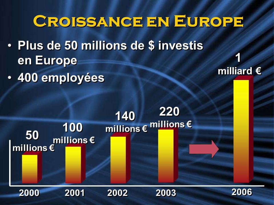 Croissance en Europe Plus de 50 millions de $ investis en Europe 1