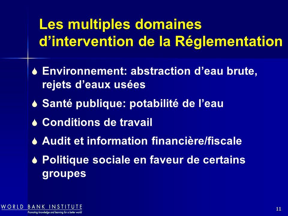 Les multiples domaines d'intervention de la Réglementation