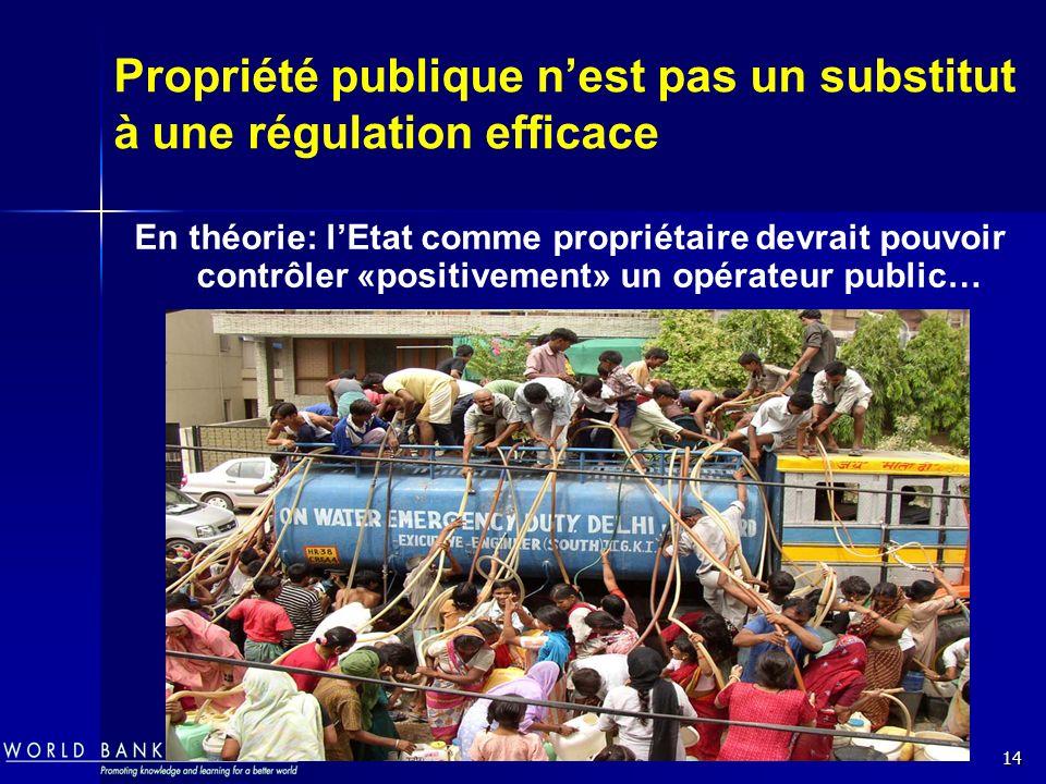 Propriété publique n'est pas un substitut à une régulation efficace