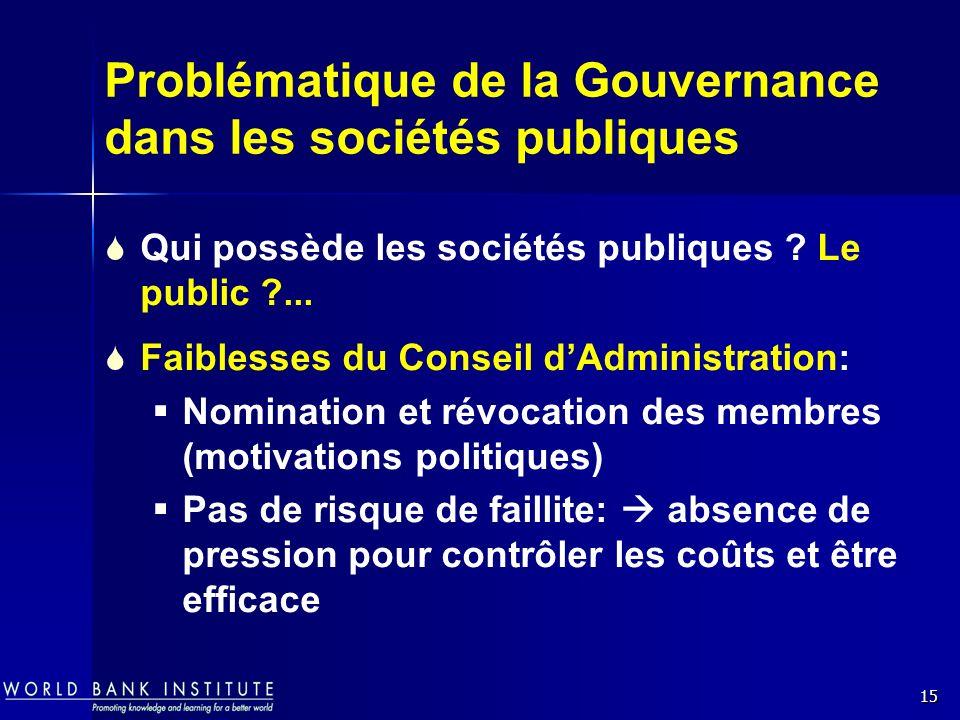 Problématique de la Gouvernance dans les sociétés publiques