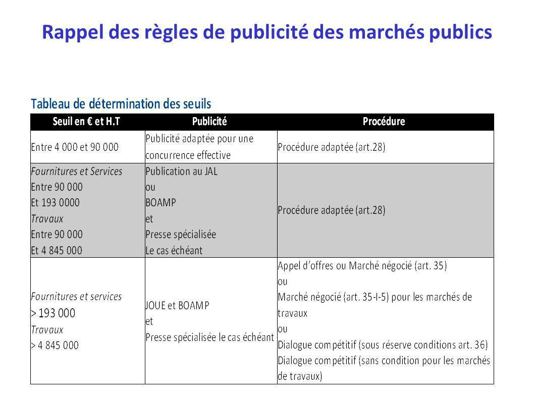 Rappel des règles de publicité des marchés publics