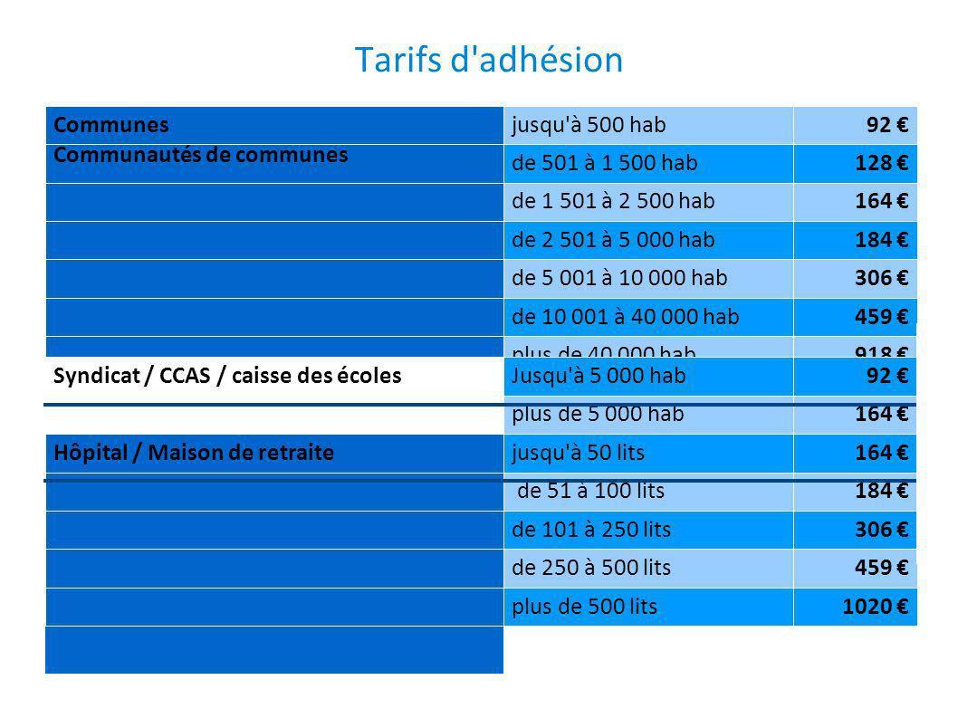 Tarifs d adhésion Communes Communautés de communes jusqu à 500 hab