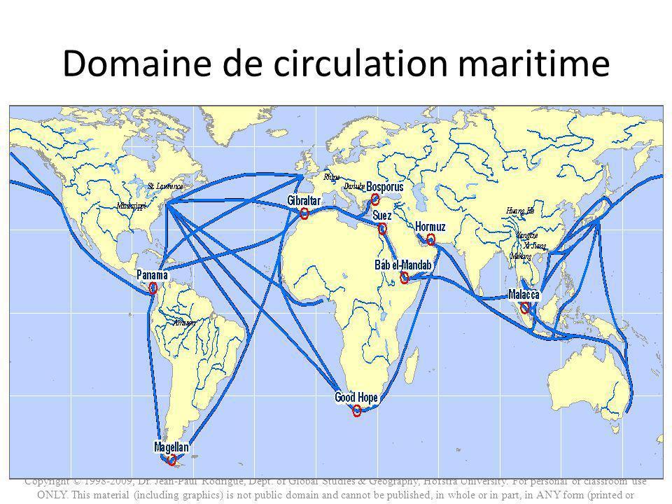 Domaine de circulation maritime