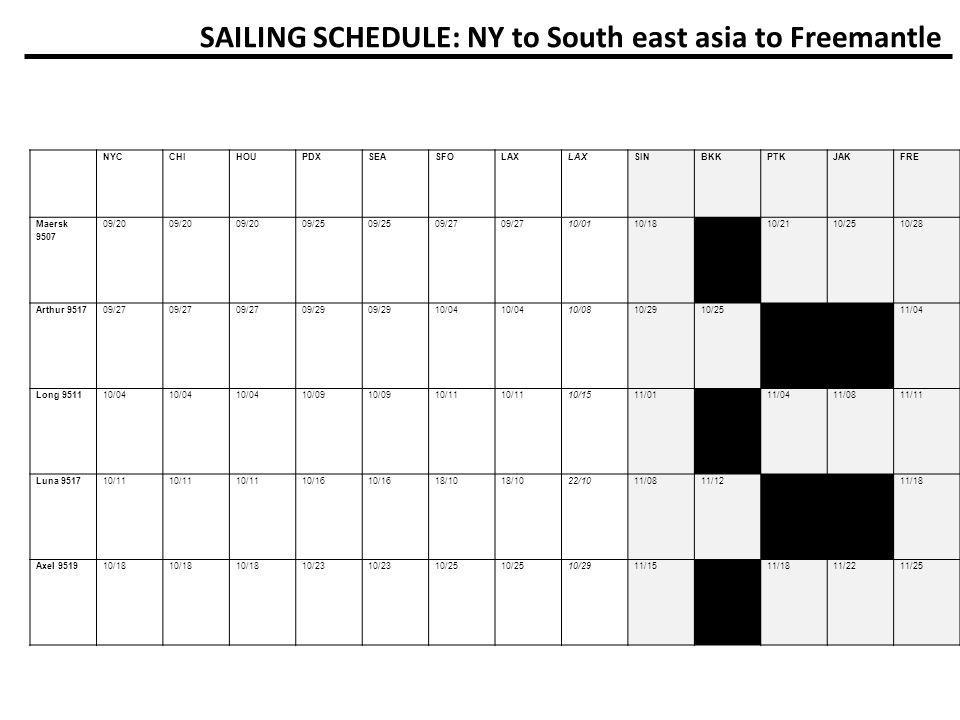 SAILING SCHEDULE: NY to South east asia to Freemantle