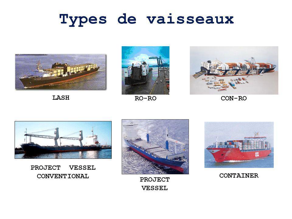 Types de vaisseaux LASH RO-RO CON-RO PROJECT VESSEL CONVENTIONAL