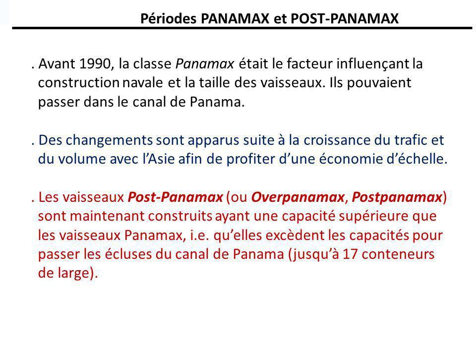 Périodes PANAMAX et POST-PANAMAX