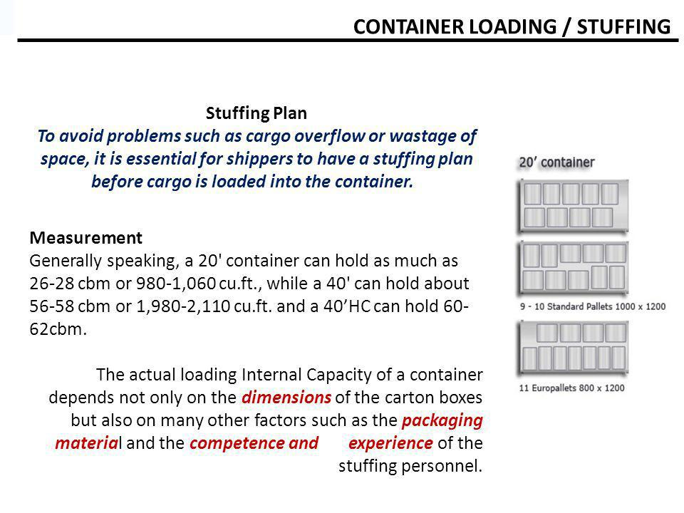 CONTAINER LOADING / STUFFING