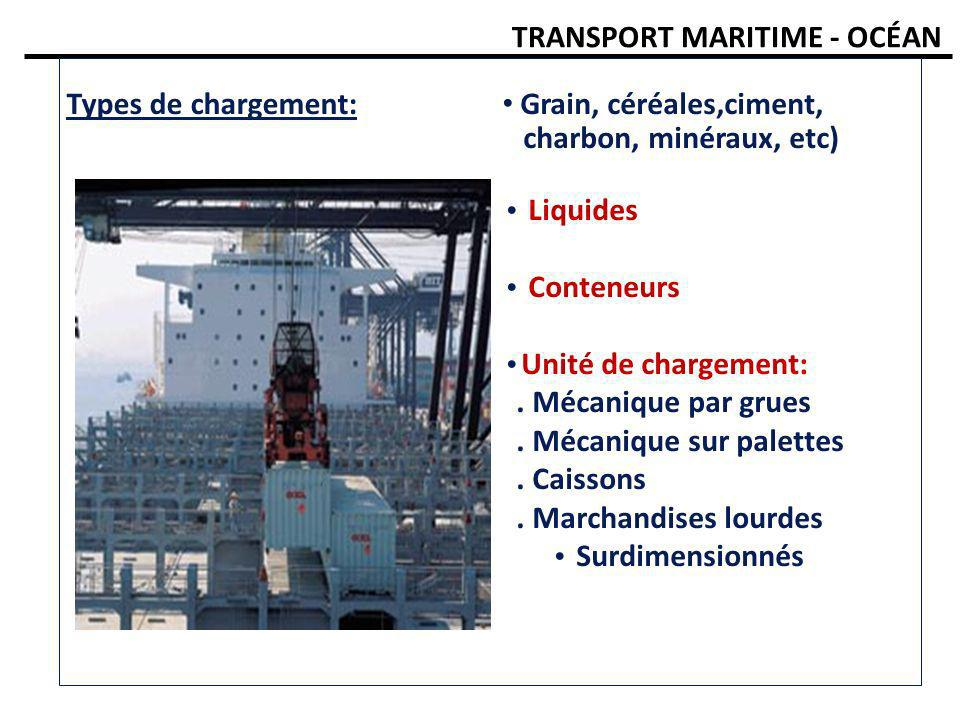 TRANSPORT MARITIME - OCÉAN