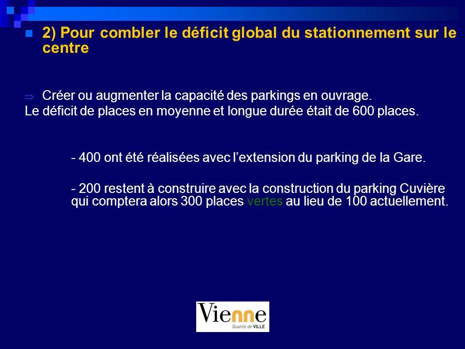 2) Pour combler le déficit global du stationnement sur le centre