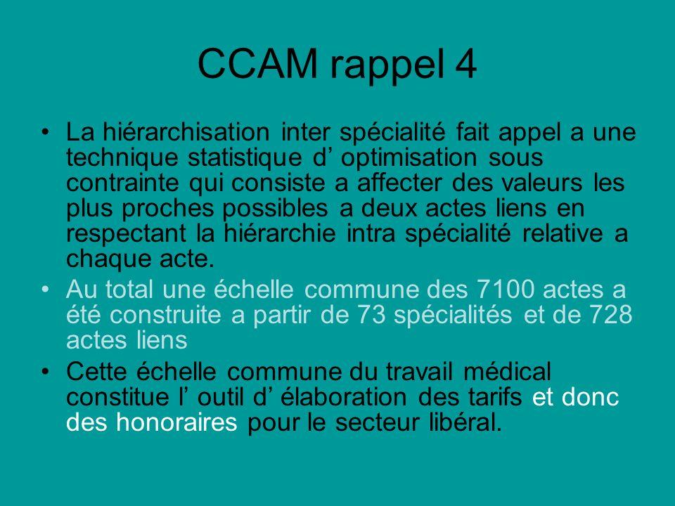 CCAM rappel 4