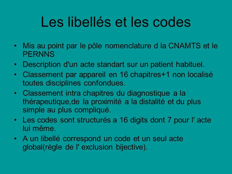 Les libellés et les codes