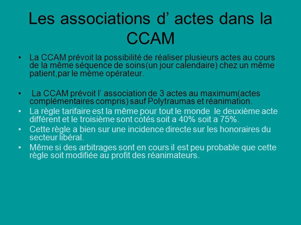 Les associations d' actes dans la CCAM