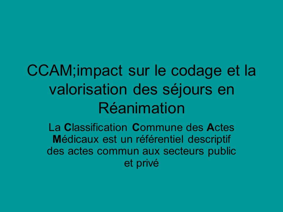 CCAM;impact sur le codage et la valorisation des séjours en Réanimation