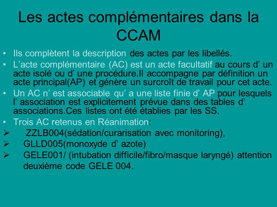 Les actes complémentaires dans la CCAM