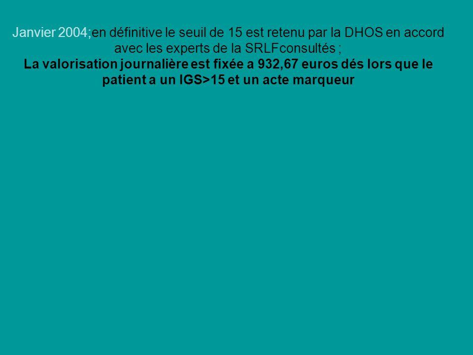 Janvier 2004;en définitive le seuil de 15 est retenu par la DHOS en accord avec les experts de la SRLFconsultés ; La valorisation journalière est fixée a 932,67 euros dés lors que le patient a un IGS>15 et un acte marqueur
