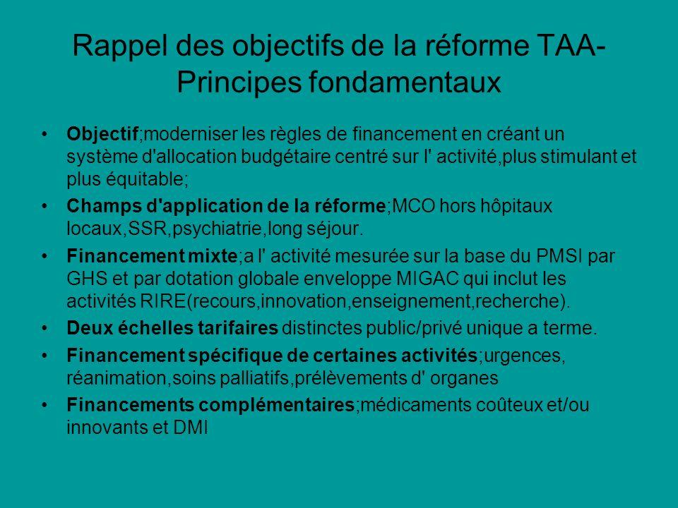 Rappel des objectifs de la réforme TAA-Principes fondamentaux