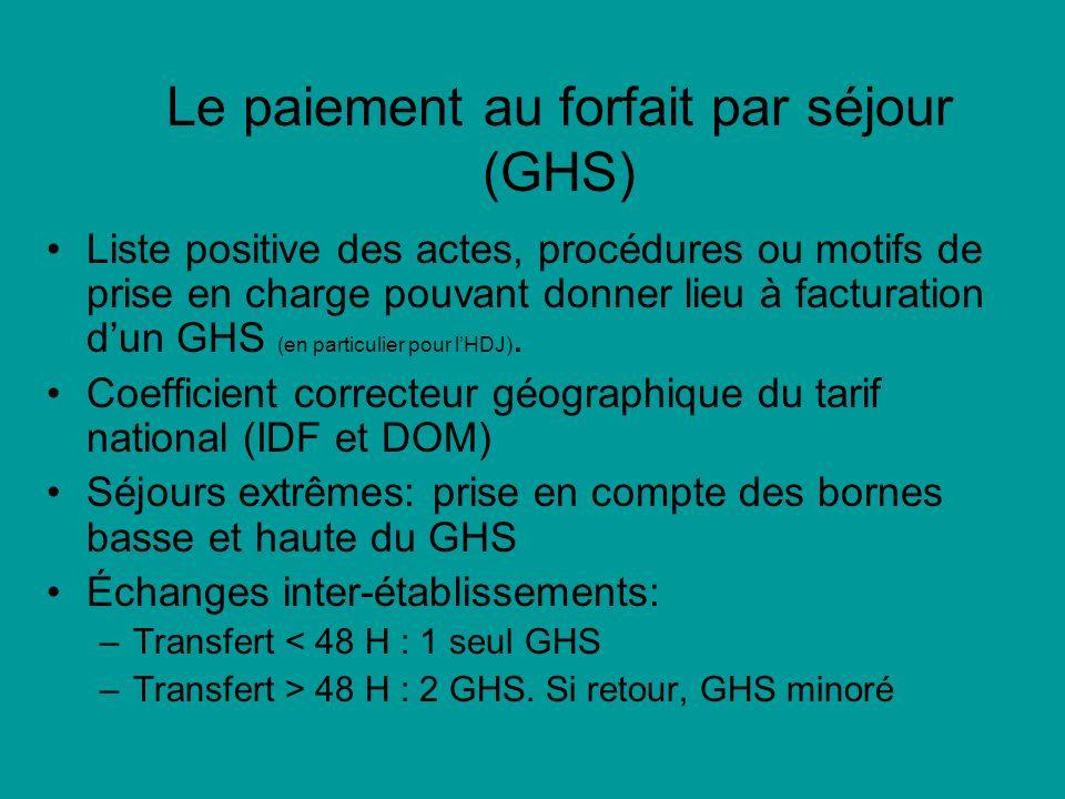Le paiement au forfait par séjour (GHS)