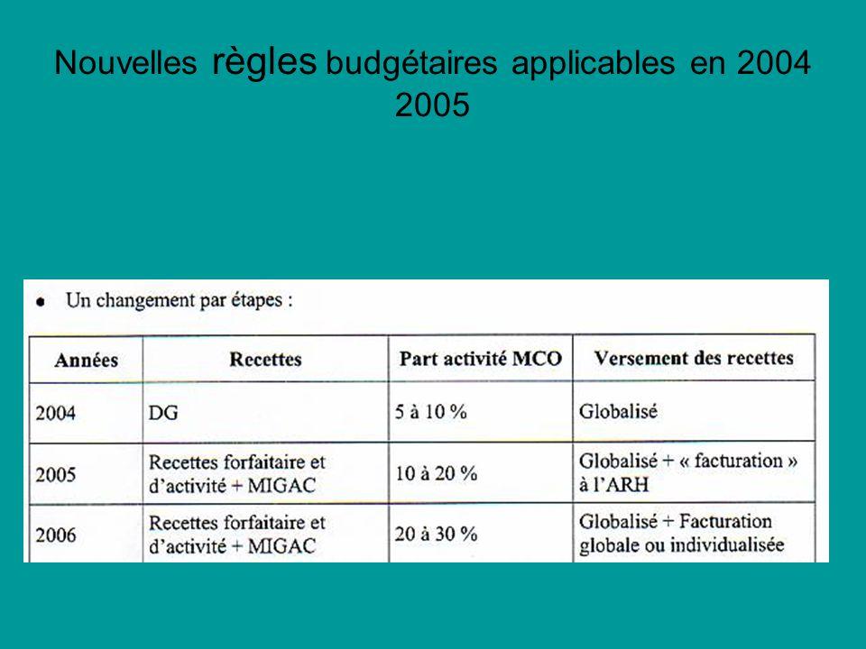 Nouvelles règles budgétaires applicables en 2004 2005