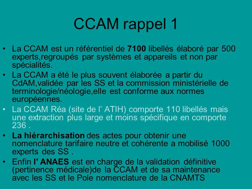 CCAM rappel 1 La CCAM est un référentiel de 7100 libellés élaboré par 500 experts,regroupés par systèmes et appareils et non par spécialités.