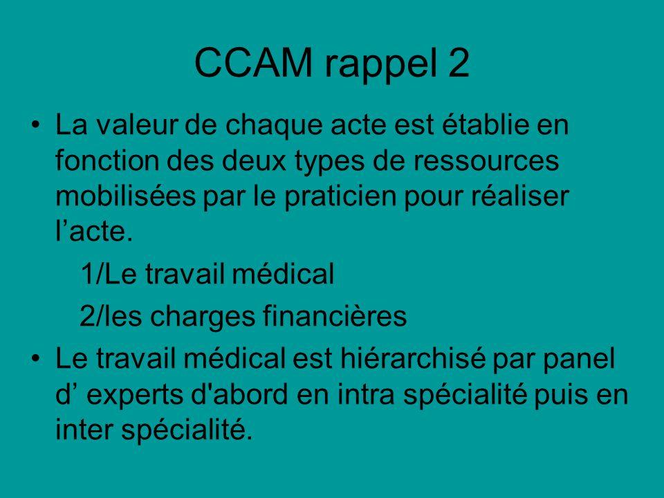 CCAM rappel 2 La valeur de chaque acte est établie en fonction des deux types de ressources mobilisées par le praticien pour réaliser l'acte.