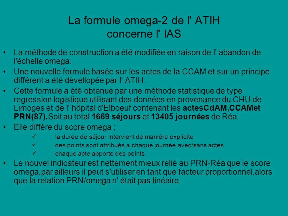 La formule omega-2 de l ATIH concerne l IAS