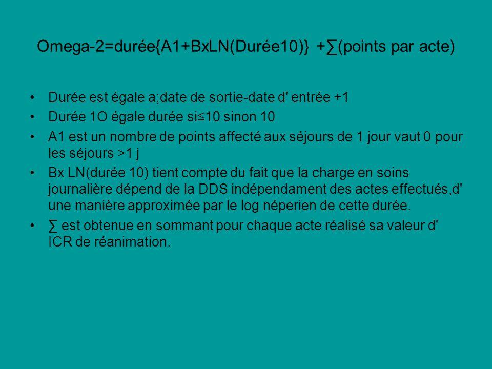 Omega-2=durée{A1+BxLN(Durée10)} +∑(points par acte)