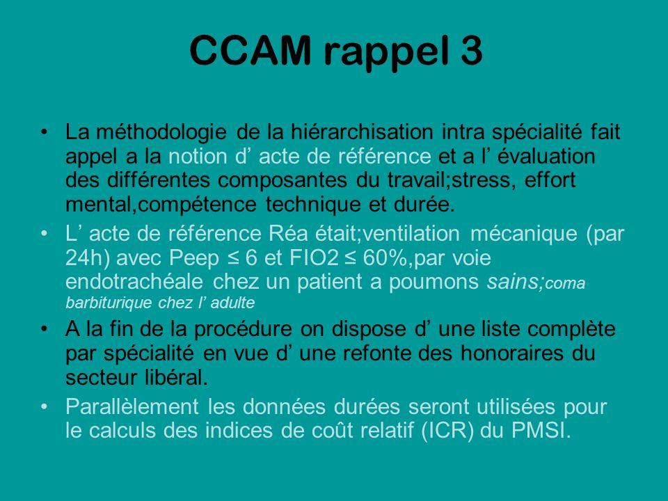 CCAM rappel 3