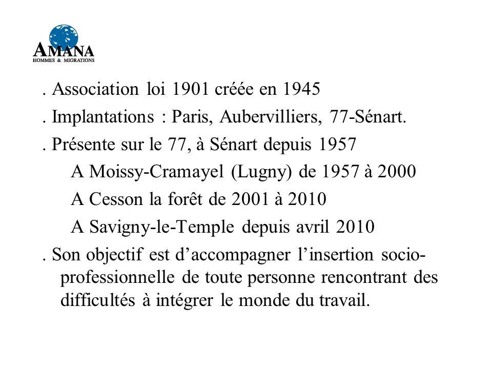 . Association loi 1901 créée en 1945