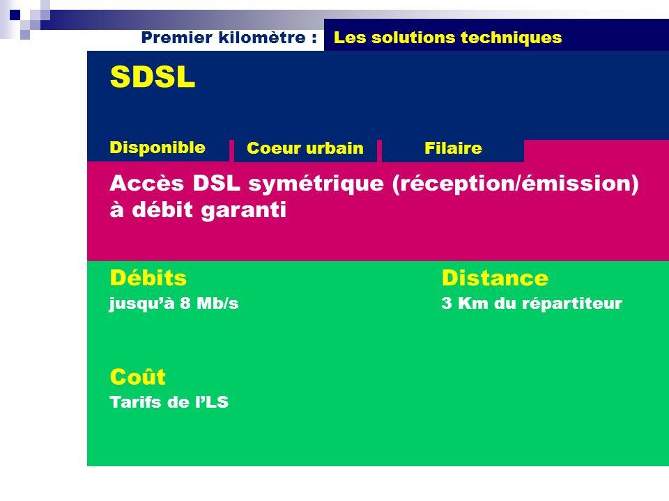 SDSL Accès DSL symétrique (réception/émission) à débit garanti Débits