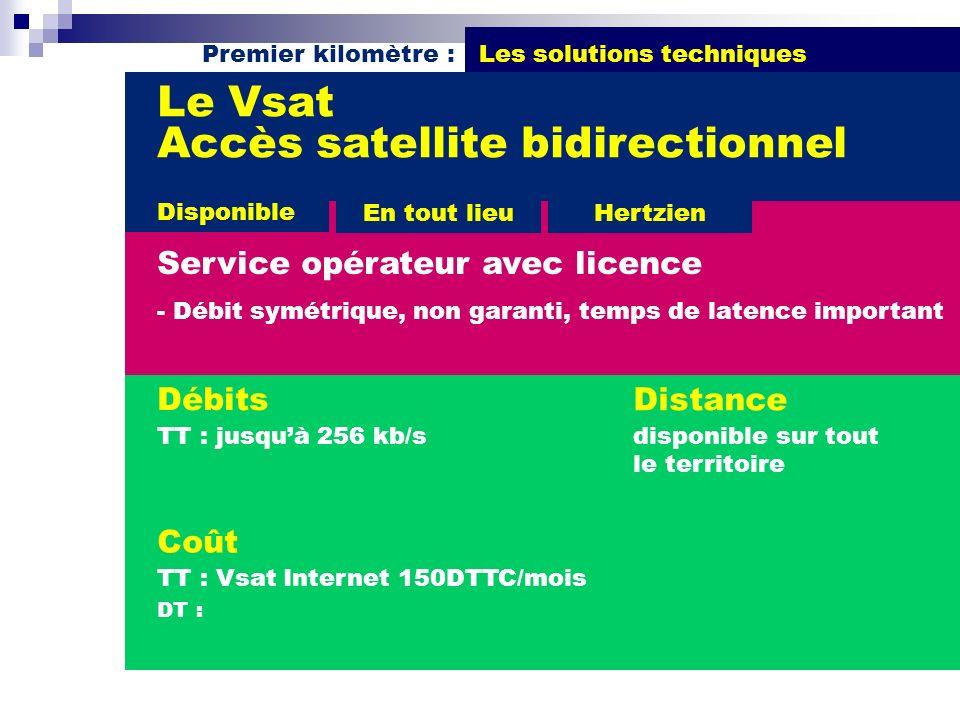 Accès satellite bidirectionnel