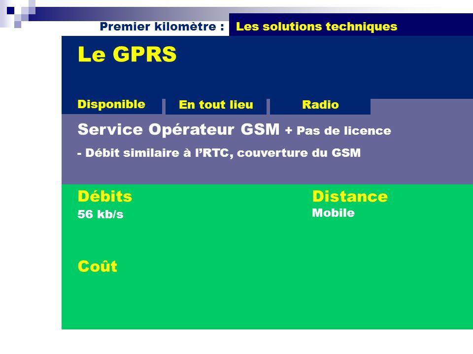 Le GPRS Service Opérateur GSM + Pas de licence Débits Distance Coût