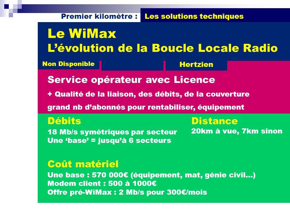Le WiMax L'évolution de la Boucle Locale Radio