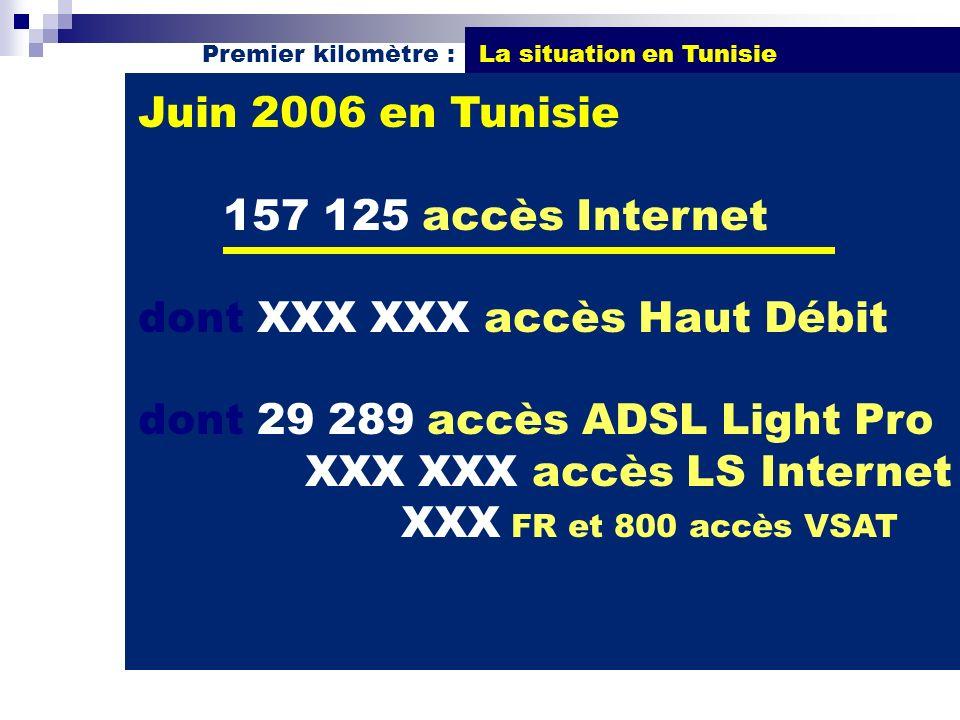 dont XXX XXX accès Haut Débit dont 29 289 accès ADSL Light Pro