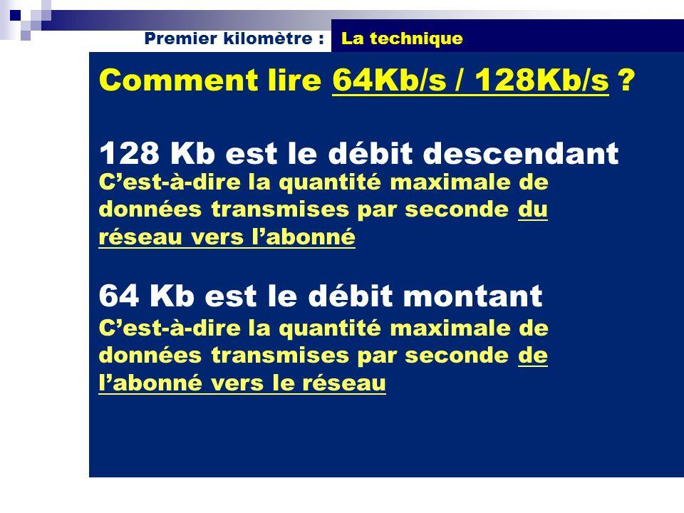 Comment lire 64Kb/s / 128Kb/s 128 Kb est le débit descendant