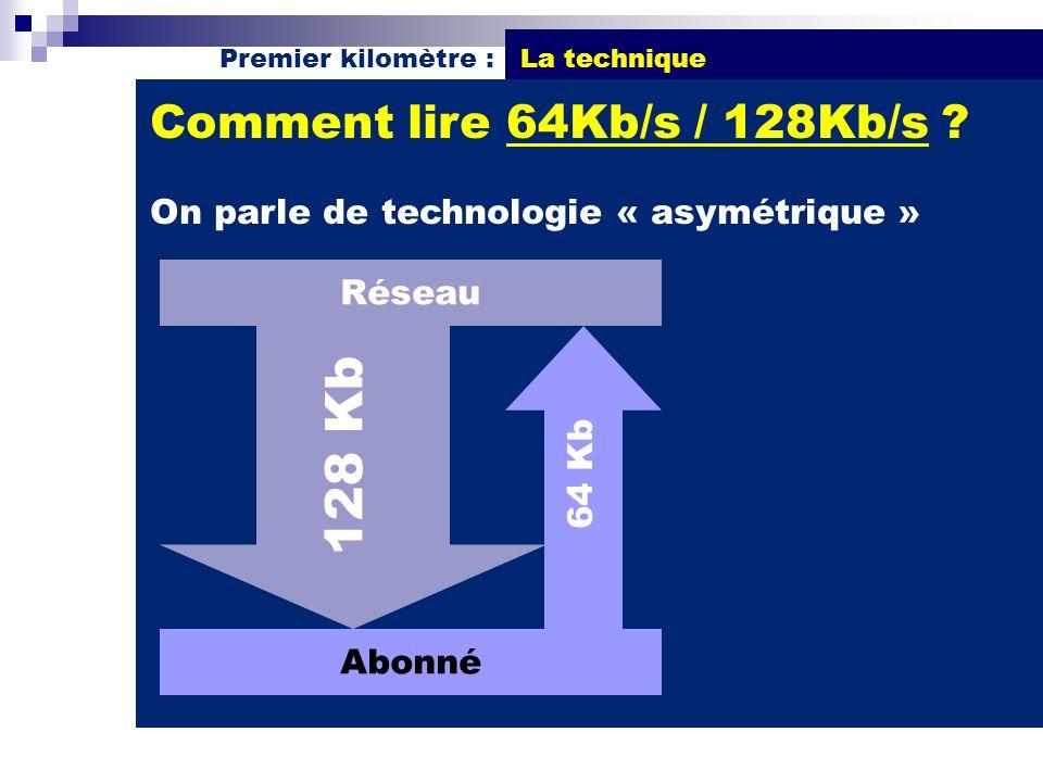 128 Kb Comment lire 64Kb/s / 128Kb/s