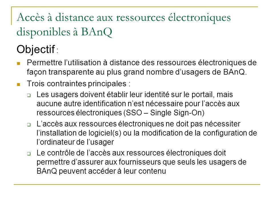 Accès à distance aux ressources électroniques disponibles à BAnQ