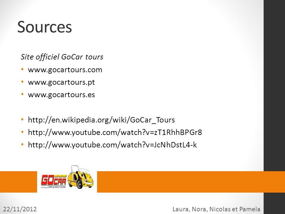 Sources Site officiel GoCar tours www.gocartours.com www.gocartours.pt