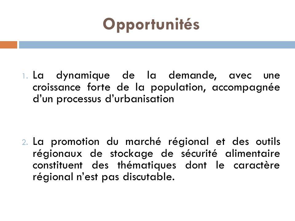 Opportunités La dynamique de la demande, avec une croissance forte de la population, accompagnée d'un processus d'urbanisation.