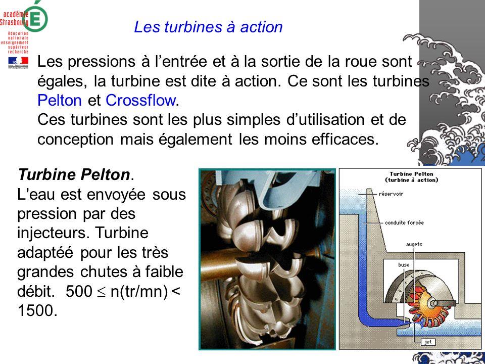 Les turbines à action