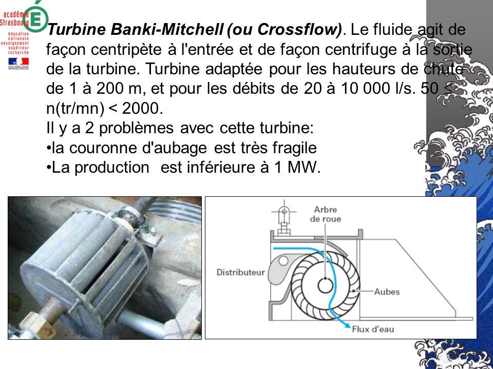 Turbine Banki-Mitchell (ou Crossflow)